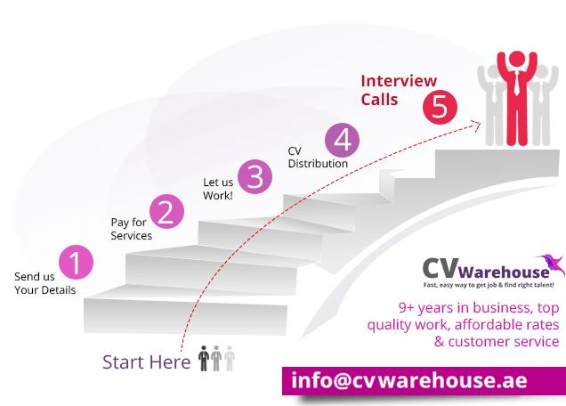 UAE CV Distribution Services, Resume Distribution Dubai - CV Warehouse